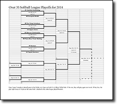 2014 Playoff Bracket
